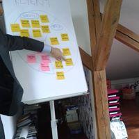 Design thinking w działalności agencji eventowej